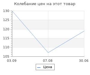 Изменение цены на Волокно для валяния LG_Acryl (ЛГ_Акрил) 100% акрил 100гр ярк.оранж (655)