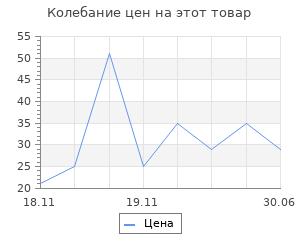 Изменение цены на Топпер деревянный «С новым годом» 120х116
