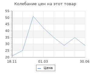 Изменение цены на Топпер деревянный «С Новым годом» Ёлка 115х120