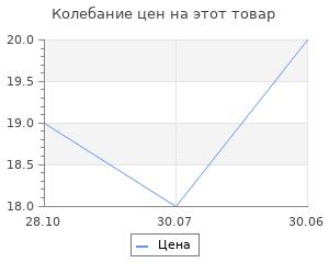 """Изменение цены на Топпер """"Я тебя люблю"""", 106*104 мм"""