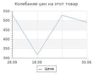 Изменение цены на Древняя Русь и Великая степь. Гумилев Л. Н.