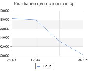 Изменение цены на Кухонный гарнитур Ноктюрн ультра 2000х600 Бетон темный/Белый