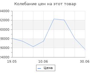 Изменение цены на Кухонный гарнитур Ноктюрн медиум 1400х600 Бетон темный/Белый