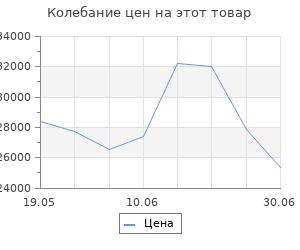 Изменение цены на Кухонный гарнитур Ноктюрн стандарт 1600х600 Бетон темный/Белый