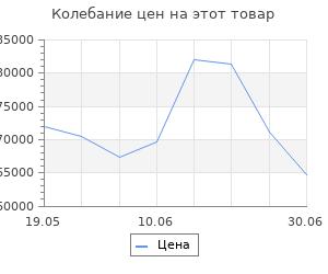 Изменение цены на Кухонный гарнитур Ноктюрн люкс 3000х600 Бетон темный/Белый