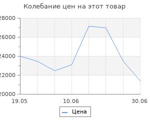 Изменение цены на Кухонный гарнитур Соната макси 1800х600 Ясень шимо светлый,Капри/Белый