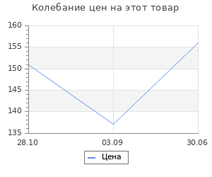 Изменение цены на Заготовка-основа   для часов №5, d25см