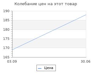 """Изменение цены на Заготовка для творчества """"Панно Дождь"""", 25х17,5см"""