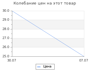 Изменение цены на Топпер «С Новым годом», олень