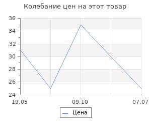 Изменение цены на Топпер деревянный «С Новым годом» Венок 120х117