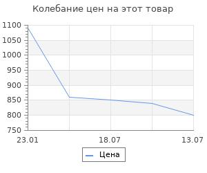 Изменение цены на Удлинитель шнека Dde Ex-600