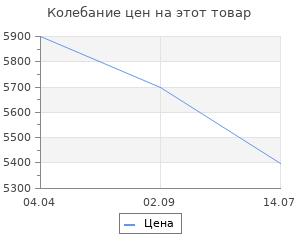Изменение цены на Stilars Аксессуар для камина лошадь 17х37см