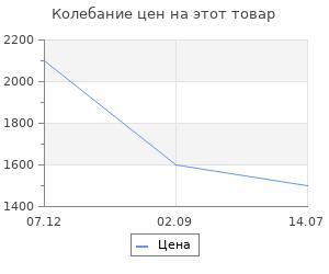 Изменение цены на Stilars Tрезубец c ручкой голова лошади 5.5х46 (130403)