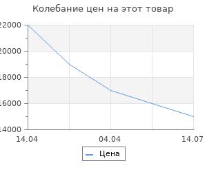 Изменение цены на Stilars Аксессуар для камина 20х60 см (50-516L)