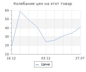 """Изменение цены на Топпер """"С новым годом. Серпантин"""" , 11х9 см Дарим Красиво"""