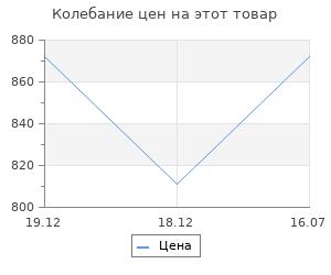 Изменение цены на Грязевой пилинг для лица