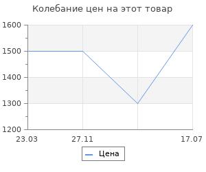 Изменение цены на Сенсор выносной термо гигро RST