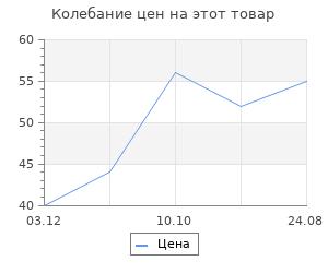 """Изменение цены на Топпер деревянный """"Символ года 2022. Тигренок"""" 8,2х10,5 см"""