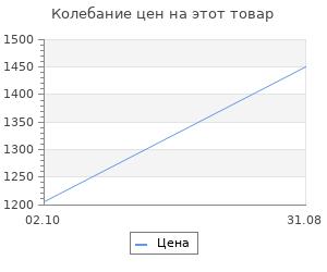 Изменение цены на История советских лотерей (1925–1930). Ковтун Е.