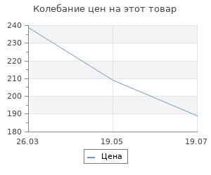 Изменение цены на Коврик придверный влаговпитывающий на пвх ребро 3:2 сер 40x60см Lider
