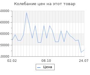 Изменение цены на Серьги SOKOLOV из золота с агатами
