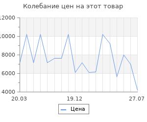 Изменение цены на Золотые серьги для детей «Пчёлка» SOKOLOV