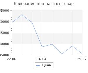 Изменение цены на Кухонный гарнитур БАРОНС ГРУПП Лира - 5