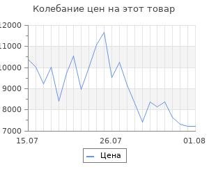 Изменение цены на Платформенная тележка с бортиком 500х1000, 160 мм rusklad тпб 9