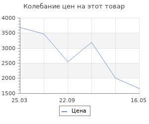 Изменение цены на Коврик Velcoc Gummy 100x150 см Black (ZGGUMM9914/V600241)