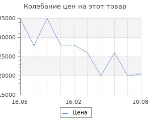 Изменение цены на Портал InterFlame Афина под Panoramic 25 бежевый