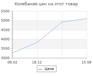 Изменение цены на Колье Эстет 01L251163