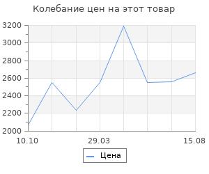 Изменение цены на Браслеты SOKOLOV 8510500050_s