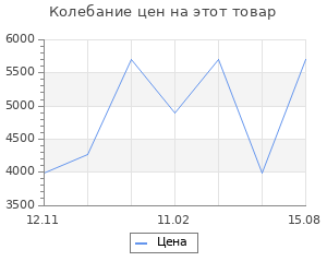 Изменение цены на Косметички Piquadro BY3793B2/MO