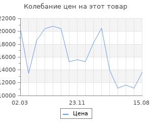 Изменение цены на Браслеты SOKOLOV 551010606_s