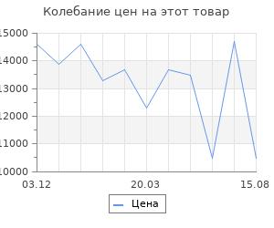Изменение цены на Браслеты SOKOLOV 050915_s