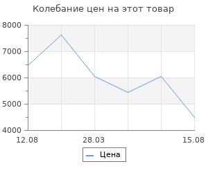 Изменение цены на Браслеты SOKOLOV 050932_s
