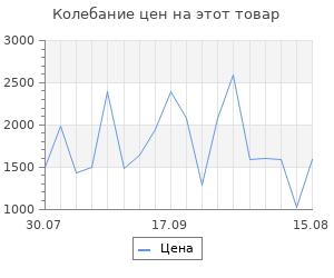 Изменение цены на Браслеты SOKOLOV 94050184_s