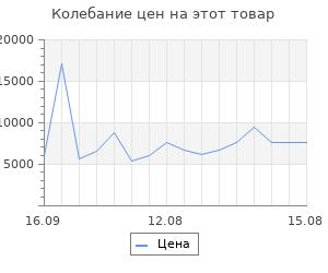 Изменение цены на Браслеты SOKOLOV 965141504_s