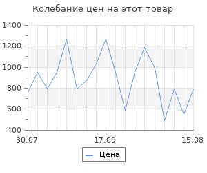 Изменение цены на Браслеты SOKOLOV 94050359_s