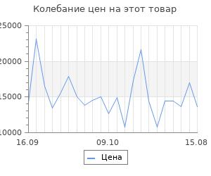 Изменение цены на Браслеты SOKOLOV 750028_s