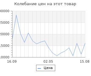 Изменение цены на Браслеты SOKOLOV 750309_s