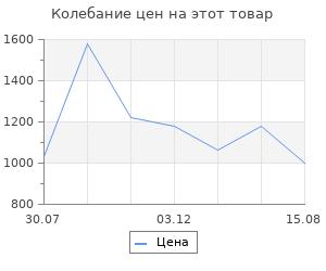 Изменение цены на Браслеты Evora 630603-e
