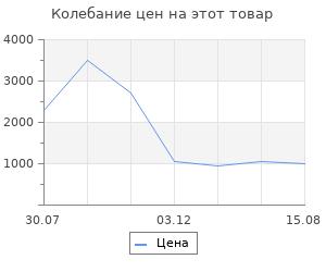 Изменение цены на Браслеты Evora 627134-e