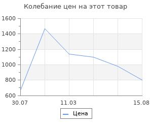 Изменение цены на Браслеты Evora 632998-e