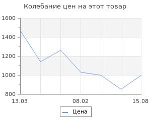 Изменение цены на Браслеты Evora 633058-e