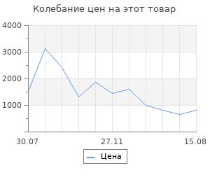Изменение цены на Браслеты Evora 627150-e