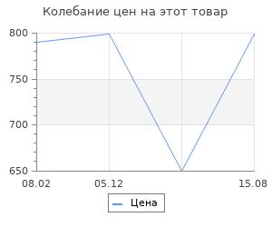 Изменение цены на Браслеты Evora 632985-e