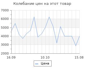 Изменение цены на Браслеты SOKOLOV 94050408_s