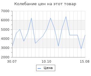 Изменение цены на Браслеты SOKOLOV 94050409_s