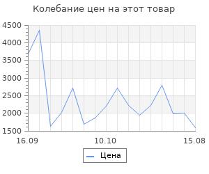 Изменение цены на Браслеты SOKOLOV 94054570_s